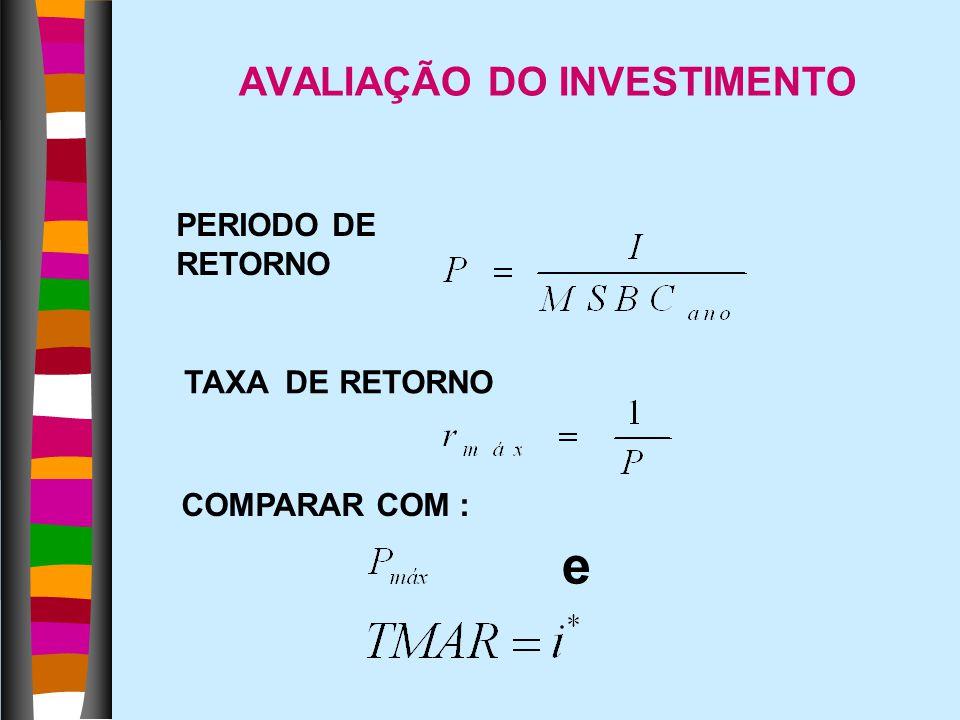 AVALIAÇÃO DO INVESTIMENTO PERIODO DE RETORNO TAXA DE RETORNO COMPARAR COM : e