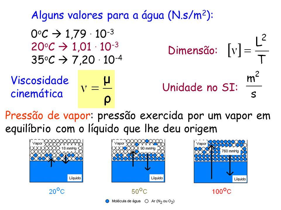 Alguns valores para a água (N.s/m 2 ): 0 o C 1,79. 10 -3 20 o C 1,01. 10 -3 35 o C 7,20. 10 -4 Viscosidade cinemática Dimensão: Unidade no SI: Pressão