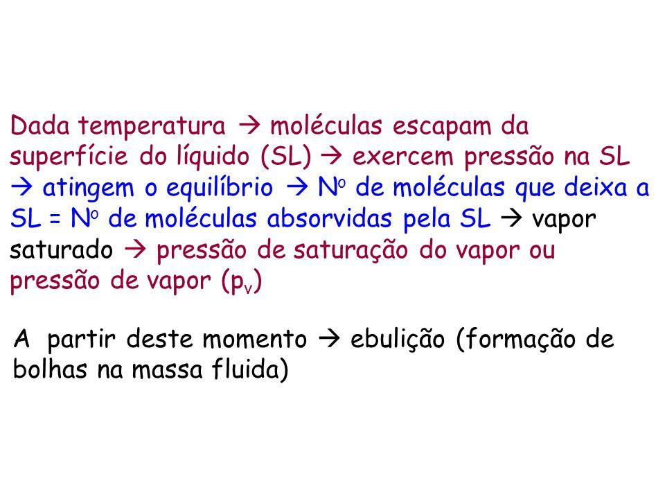 Dada temperatura moléculas escapam da superfície do líquido (SL) exercem pressão na SL atingem o equilíbrio N o de moléculas que deixa a SL = N o de m