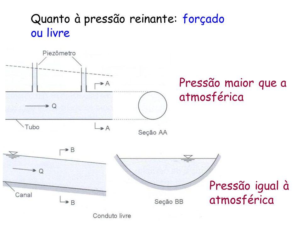 Quanto à pressão reinante: forçado ou livre Pressão maior que a atmosférica Pressão igual à atmosférica