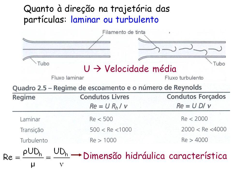 Quanto à direção na trajetória das partículas: laminar ou turbulento Dimensão hidráulica característica U Velocidade média