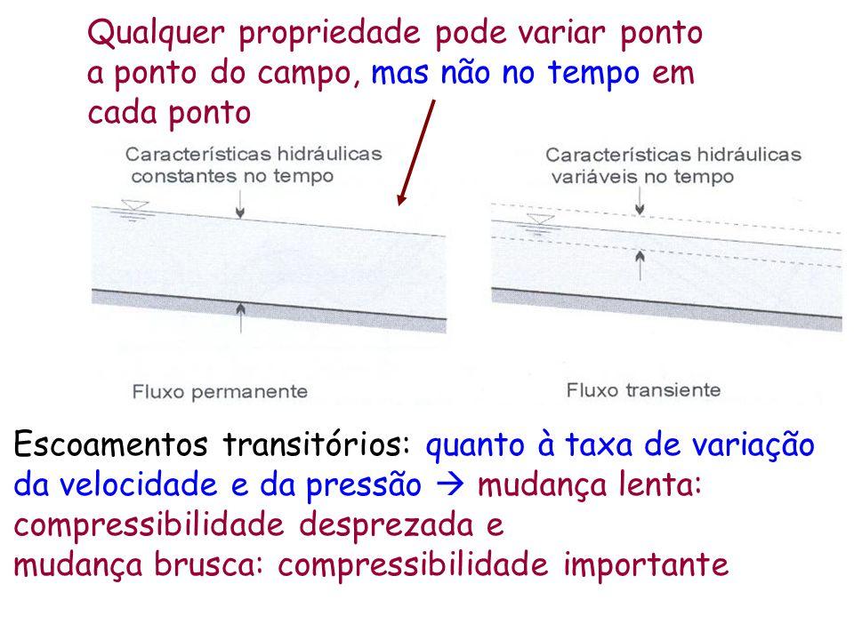 Qualquer propriedade pode variar ponto a ponto do campo, mas não no tempo em cada ponto Escoamentos transitórios: quanto à taxa de variação da velocid