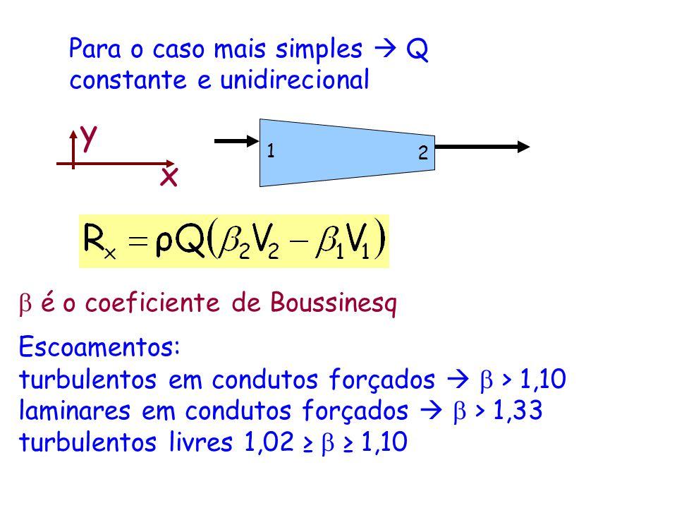 Para o caso mais simples Q constante e unidirecional x y 1 2 é o coeficiente de Boussinesq Escoamentos: turbulentos em condutos forçados > 1,10 lamina
