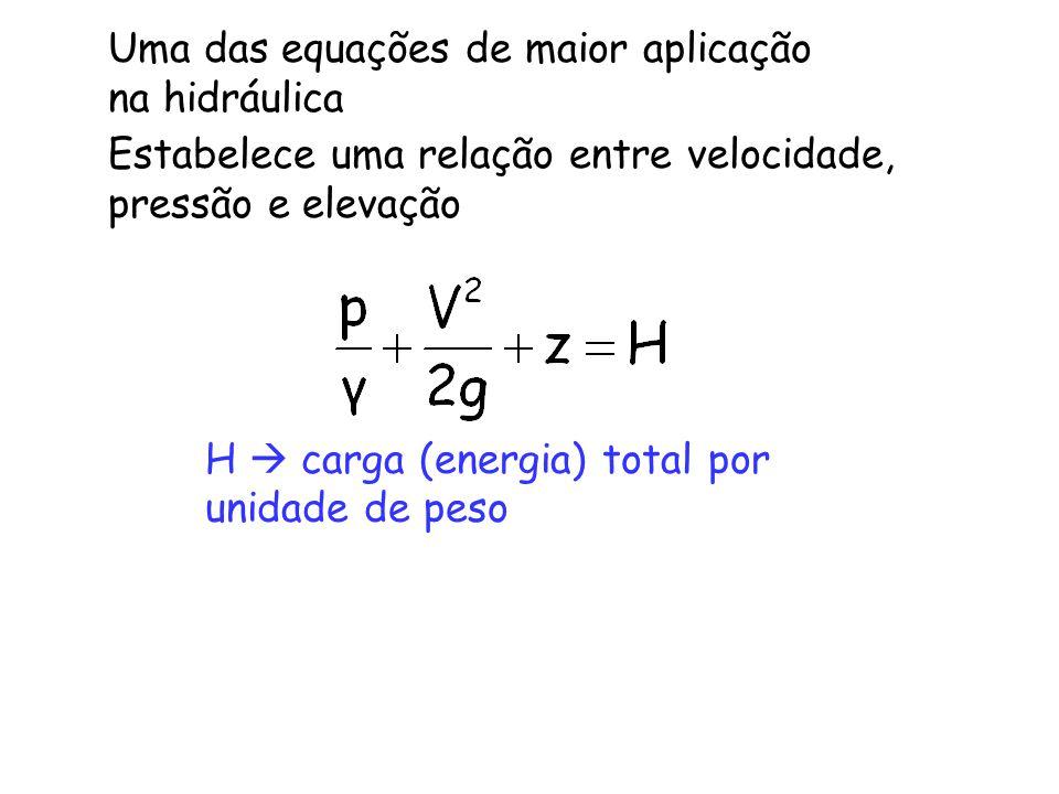 Uma das equações de maior aplicação na hidráulica Estabelece uma relação entre velocidade, pressão e elevação H carga (energia) total por unidade de p