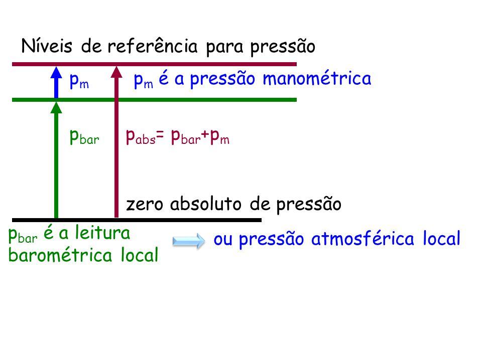 p bar é a leitura barométrica local p bar p abs = p bar +p m pmpm p m é a pressão manométrica zero absoluto de pressão ou pressão atmosférica local Ní