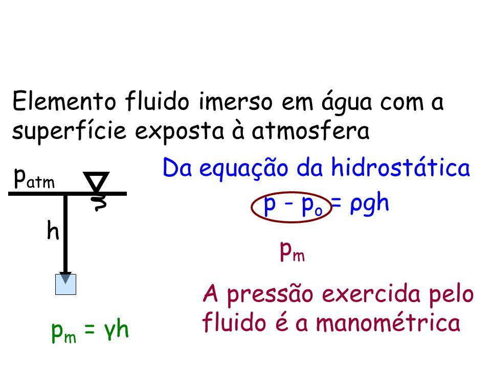 h Elemento fluido imerso em água com a superfície exposta à atmosfera p - p o = ρgh Da equação da hidrostática pmpm p atm p m = γh A pressão exercida