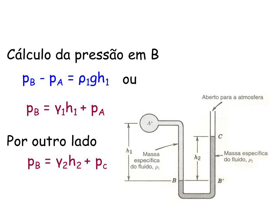 Cálculo da pressão em B p B - p A = ρ 1 gh 1 p B = γ 1 h 1 + p A ou Por outro lado p B = γ 2 h 2 + p c
