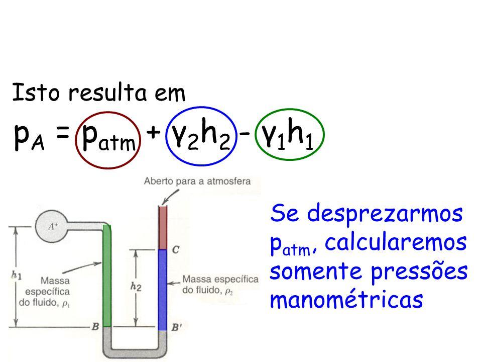 Isto resulta em p A = p atm + γ 2 h 2 - γ 1 h 1 Se desprezarmos p atm, calcularemos somente pressões manométricas