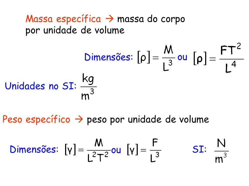 Massa específica massa do corpo por unidade de volume Dimensões: ou Unidades no SI: Peso específico peso por unidade de volume Dimensões: ou SI:
