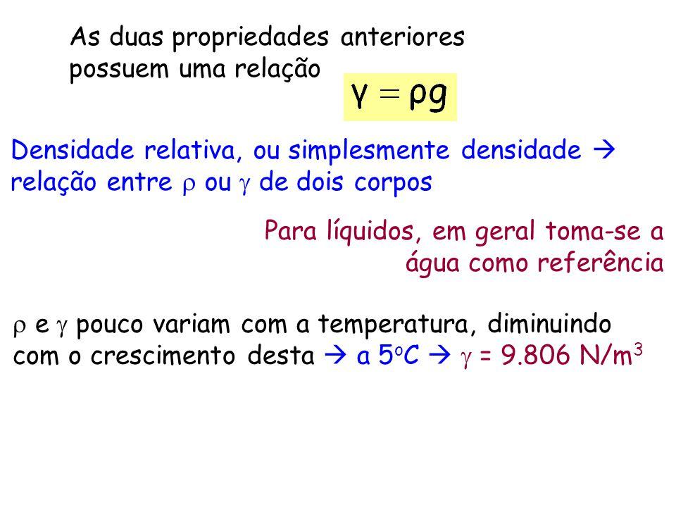 As duas propriedades anteriores possuem uma relação Densidade relativa, ou simplesmente densidade relação entre ou de dois corpos Para líquidos, em ge