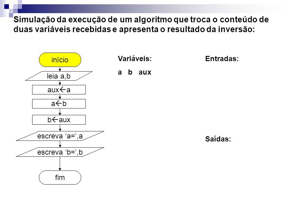 aux a fim início Simulação da execução de um algoritmo que troca o conteúdo de duas variáveis recebidas e apresenta o resultado da inversão: leia a,b a b b aux escreva a=,a escreva b=,b Entradas:Variáveis: a b aux Saídas: