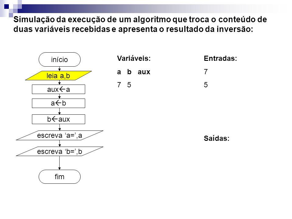 aux a fim início Simulação da execução de um algoritmo que troca o conteúdo de duas variáveis recebidas e apresenta o resultado da inversão: leia a,b a b b aux escreva a=,a escreva b=,b Entradas: 7 5 Variáveis: a b aux 7 5 7 Saídas: