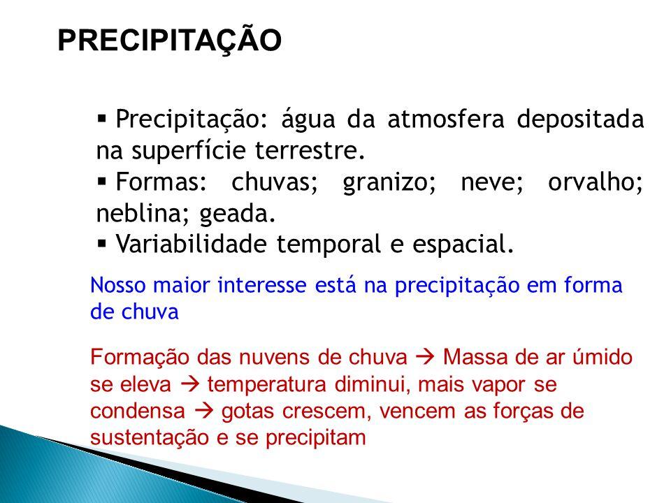 Precipitação: água da atmosfera depositada na superfície terrestre. Formas: chuvas; granizo; neve; orvalho; neblina; geada. Variabilidade temporal e e