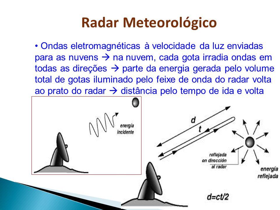 Ondas eletromagnéticas à velocidade da luz enviadas para as nuvens na nuvem, cada gota irradia ondas em todas as direções parte da energia gerada pelo