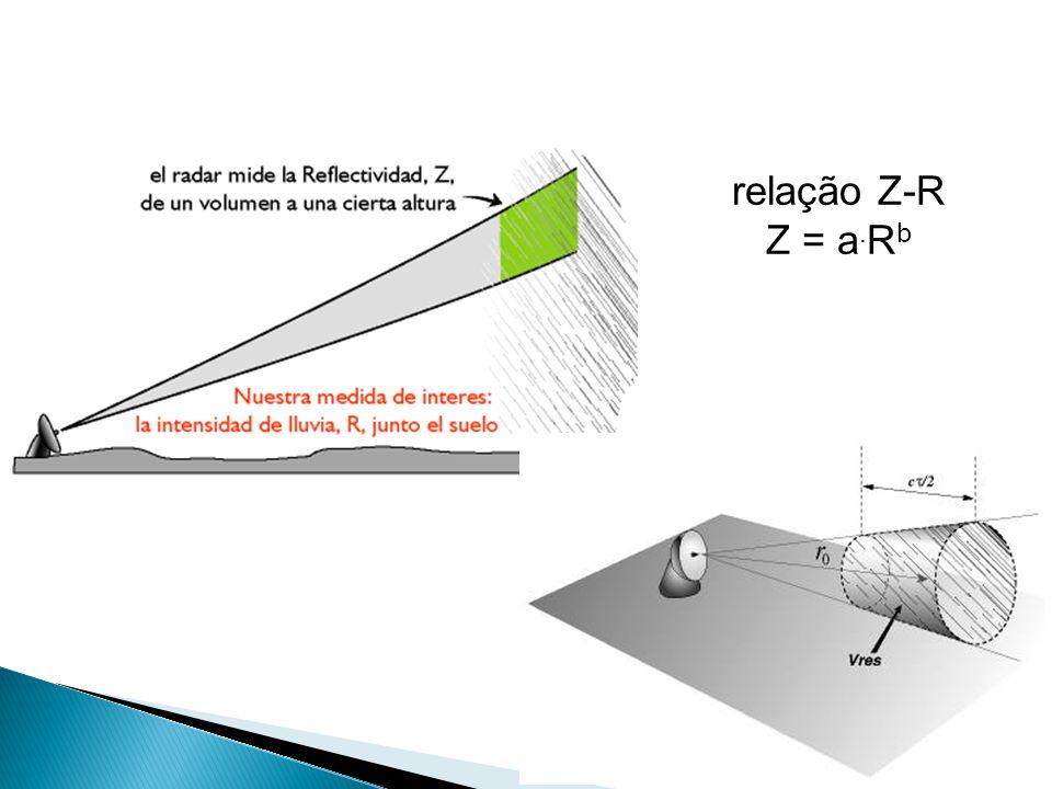 relação Z-R Z = a. R b Radar Meteorológico