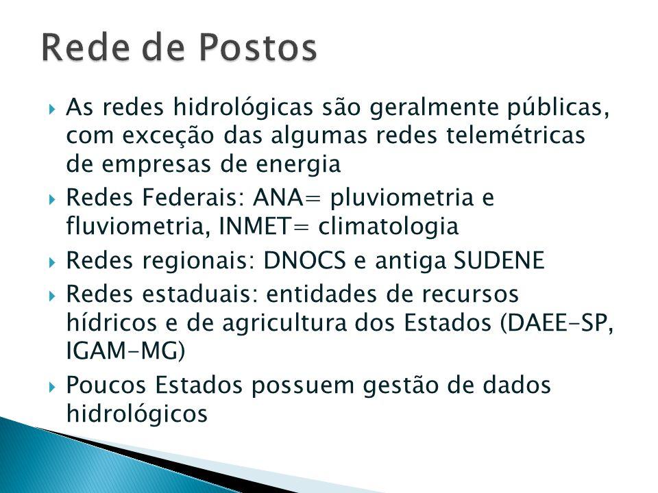 As redes hidrológicas são geralmente públicas, com exceção das algumas redes telemétricas de empresas de energia Redes Federais: ANA= pluviometria e f