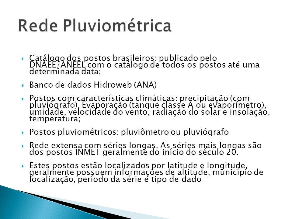 Catálogo dos postos brasileiros: publicado pelo DNAEE/ANEEL com o catálogo de todos os postos até uma determinada data; Banco de dados Hidroweb (ANA)