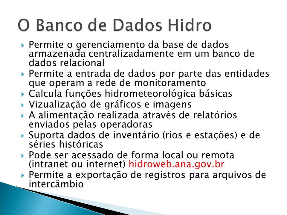 O Banco de Dados Hidro Permite o gerenciamento da base de dados armazenada centralizadamente em um banco de dados relacional Permite a entrada de dado