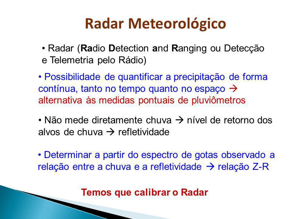 Radar Meteorológico Radar (Radio Detection and Ranging ou Detecção e Telemetria pelo Rádio) Possibilidade de quantificar a precipitação de forma contí