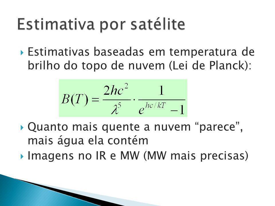 Estimativas baseadas em temperatura de brilho do topo de nuvem (Lei de Planck): Quanto mais quente a nuvem parece, mais água ela contém Imagens no IR