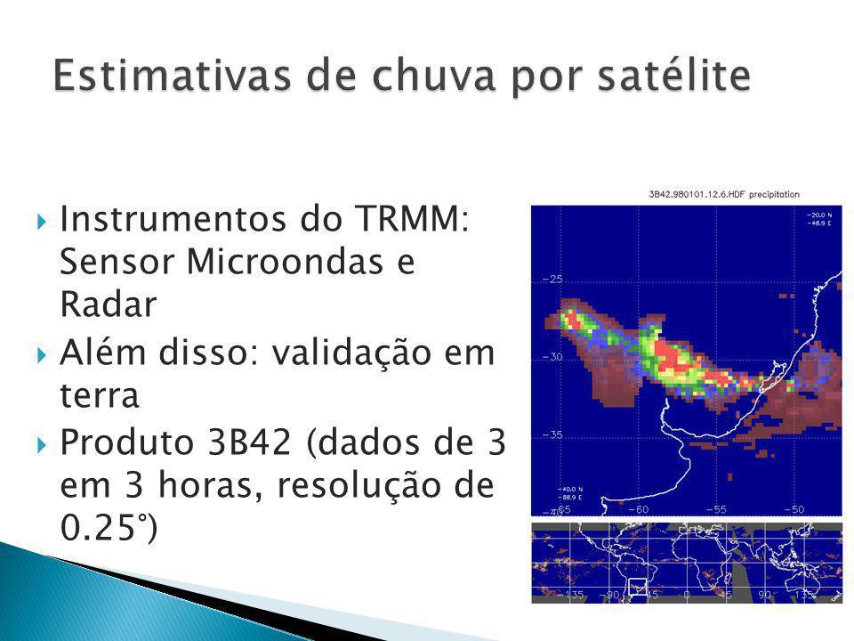 Instrumentos do TRMM: Sensor Microondas e Radar Além disso: validação em terra Produto 3B42 (dados de 3 em 3 horas, resolução de 0.25°)