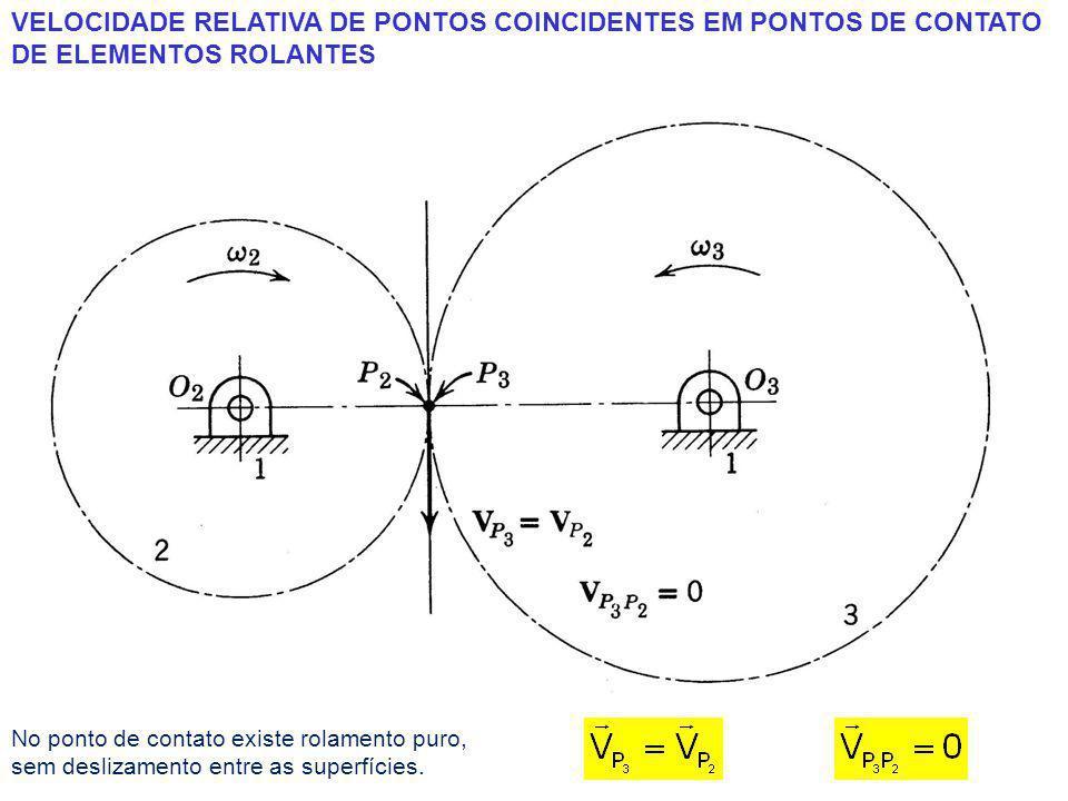 VELOCIDADE RELATIVA DE PONTOS COINCIDENTES EM PONTOS DE CONTATO DE ELEMENTOS ROLANTES No ponto de contato existe rolamento puro, sem deslizamento entre as superfícies.