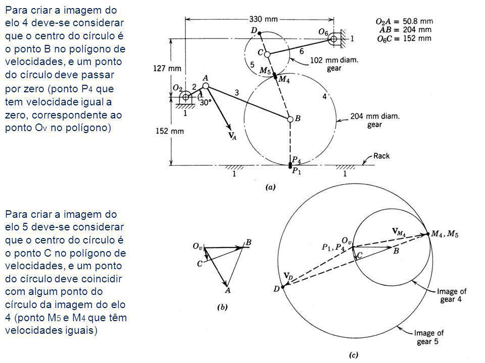 Para criar a imagem do elo 4 deve-se considerar que o centro do círculo é o ponto B no polígono de velocidades, e um ponto do círculo deve passar por zero (ponto P 4 que tem velocidade igual a zero, correspondente ao ponto O v no polígono) Para criar a imagem do elo 5 deve-se considerar que o centro do círculo é o ponto C no polígono de velocidades, e um ponto do círculo deve coincidir com algum ponto do círculo da imagem do elo 4 (ponto M 5 e M 4 que têm velocidades iguais)