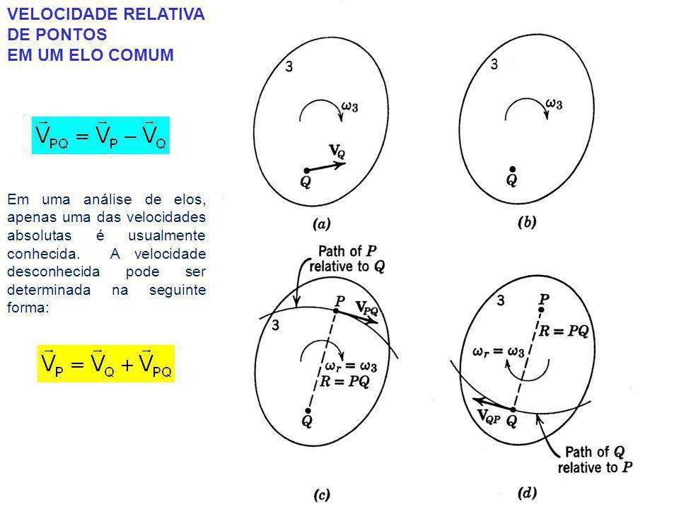VELOCIDADE RELATIVA DE PONTOS EM UM ELO COMUM Em uma análise de elos, apenas uma das velocidades absolutas é usualmente conhecida.