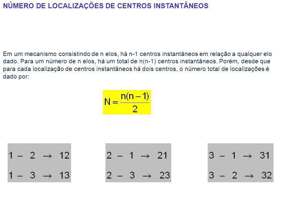 NÚMERO DE LOCALIZAÇÕES DE CENTROS INSTANTÂNEOS Em um mecanismo consistindo de n elos, há n-1 centros instantâneos em relação a qualquer elo dado.