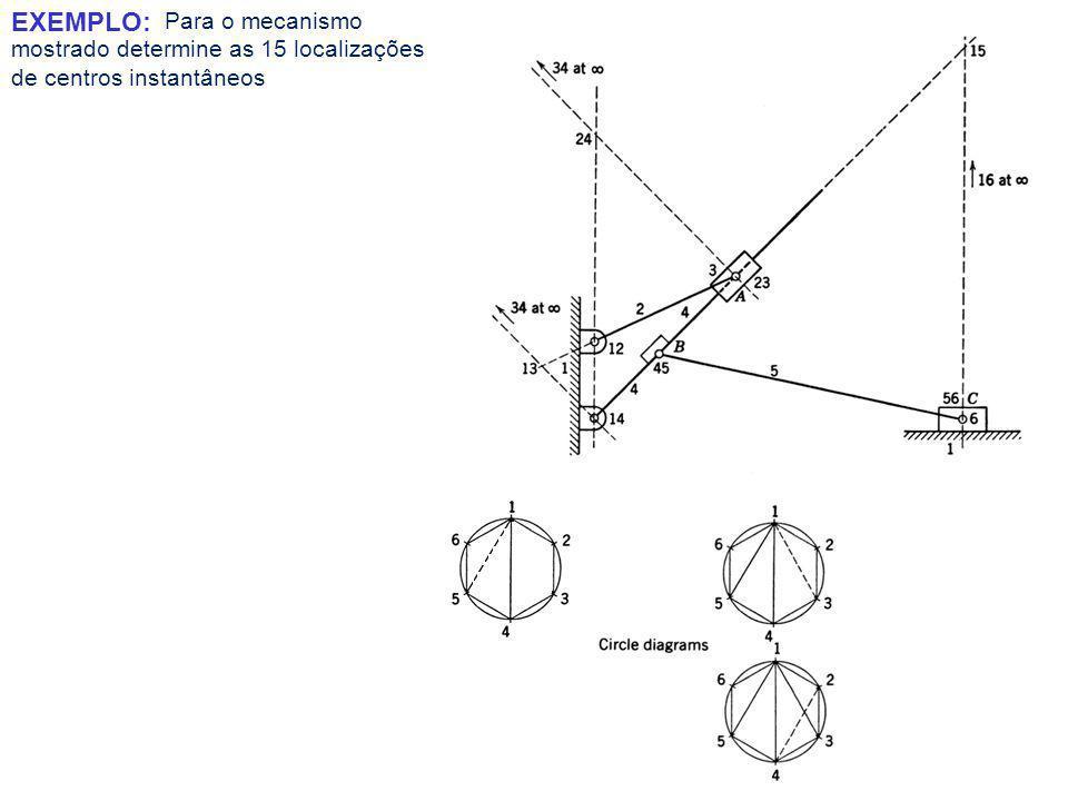 Para o mecanismo mostrado determine as 15 localizações de centros instantâneos EXEMPLO: