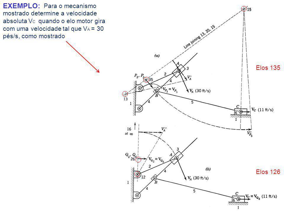 Para o mecanismo mostrado determine a velocidade absoluta V C quando o elo motor gira com uma velocidade tal que V A = 30 pés/s, como mostrado EXEMPLO: Elos 135 Elos 126