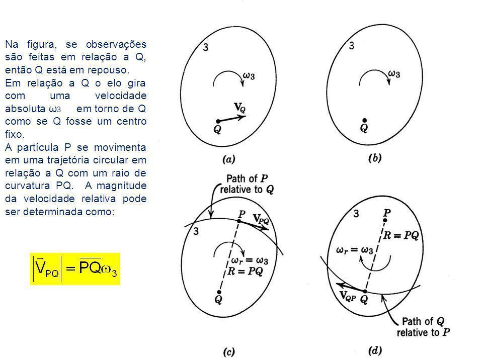 Na figura, se observações são feitas em relação a Q, então Q está em repouso.