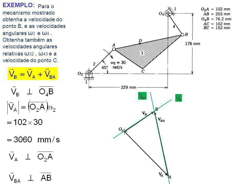 EXEMPLO: Para o mecanismo mostrado obtenha a velocidade do ponto B, e as velocidades angulares ω 3 e ω 4.