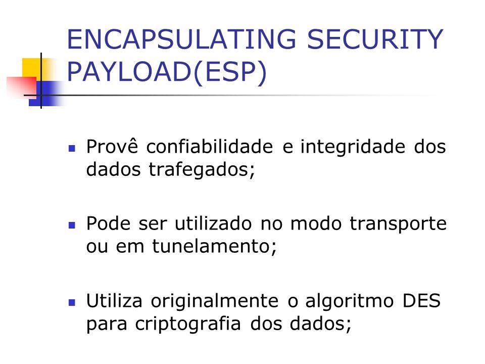 ENCAPSULATING SECURITY PAYLOAD(ESP) Provê confiabilidade e integridade dos dados trafegados; Pode ser utilizado no modo transporte ou em tunelamento;