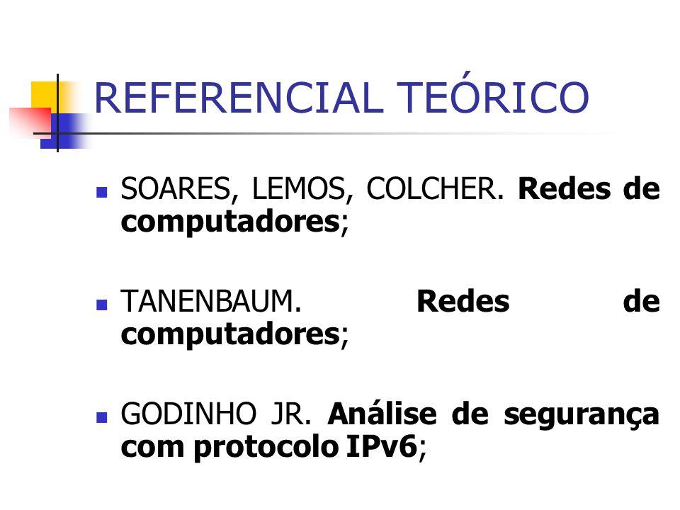 REFERENCIAL TEÓRICO SOARES, LEMOS, COLCHER. Redes de computadores; TANENBAUM. Redes de computadores; GODINHO JR. Análise de segurança com protocolo IP