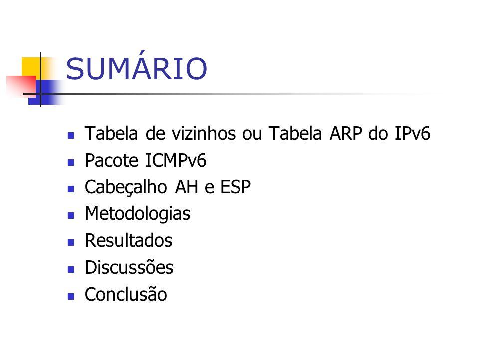SUMÁRIO Tabela de vizinhos ou Tabela ARP do IPv6 Pacote ICMPv6 Cabeçalho AH e ESP Metodologias Resultados Discussões Conclusão
