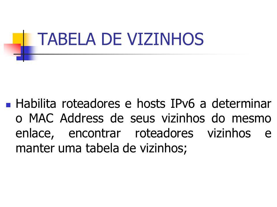 TABELA DE VIZINHOS Habilita roteadores e hosts IPv6 a determinar o MAC Address de seus vizinhos do mesmo enlace, encontrar roteadores vizinhos e mante