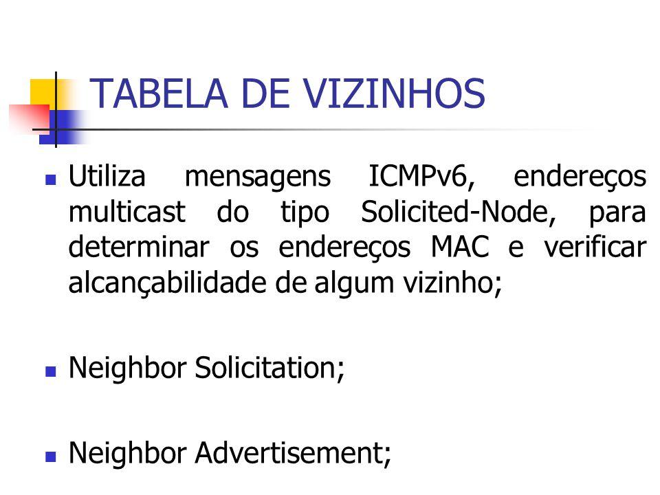 TABELA DE VIZINHOS Utiliza mensagens ICMPv6, endereços multicast do tipo Solicited-Node, para determinar os endereços MAC e verificar alcançabilidade