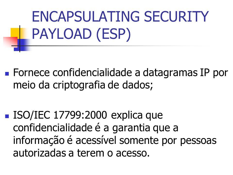 Fornece confidencialidade a datagramas IP por meio da criptografia de dados; ISO/IEC 17799:2000 explica que confidencialidade é a garantia que a infor