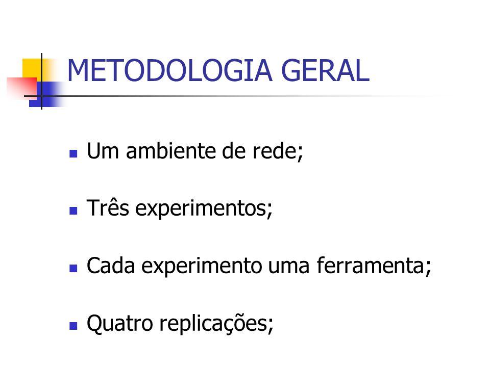 Um ambiente de rede; Três experimentos; Cada experimento uma ferramenta; Quatro replicações;