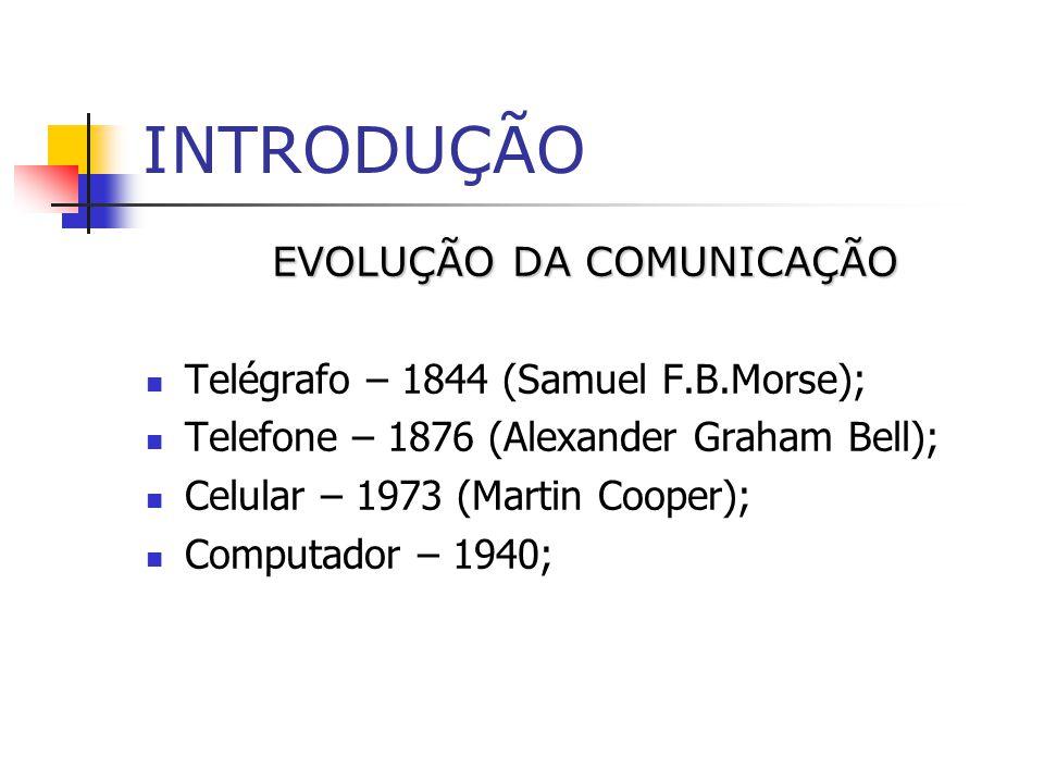 INTRODUÇÃO EVOLUÇÃO DA COMUNICAÇÃO Telégrafo – 1844 (Samuel F.B.Morse); Telefone – 1876 (Alexander Graham Bell); Celular – 1973 (Martin Cooper); Compu