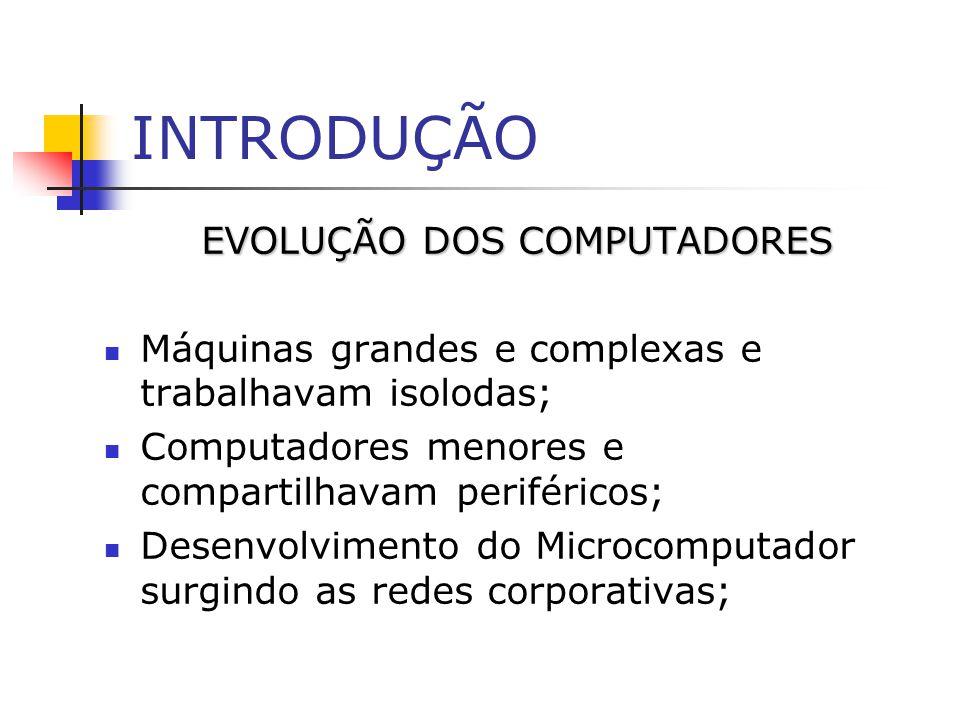 INTRODUÇÃO EVOLUÇÃO DOS COMPUTADORES Máquinas grandes e complexas e trabalhavam isolodas; Computadores menores e compartilhavam periféricos; Desenvolv