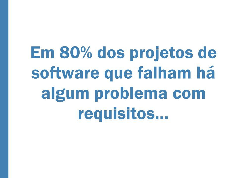 Em 80% dos projetos de software que falham há algum problema com requisitos...