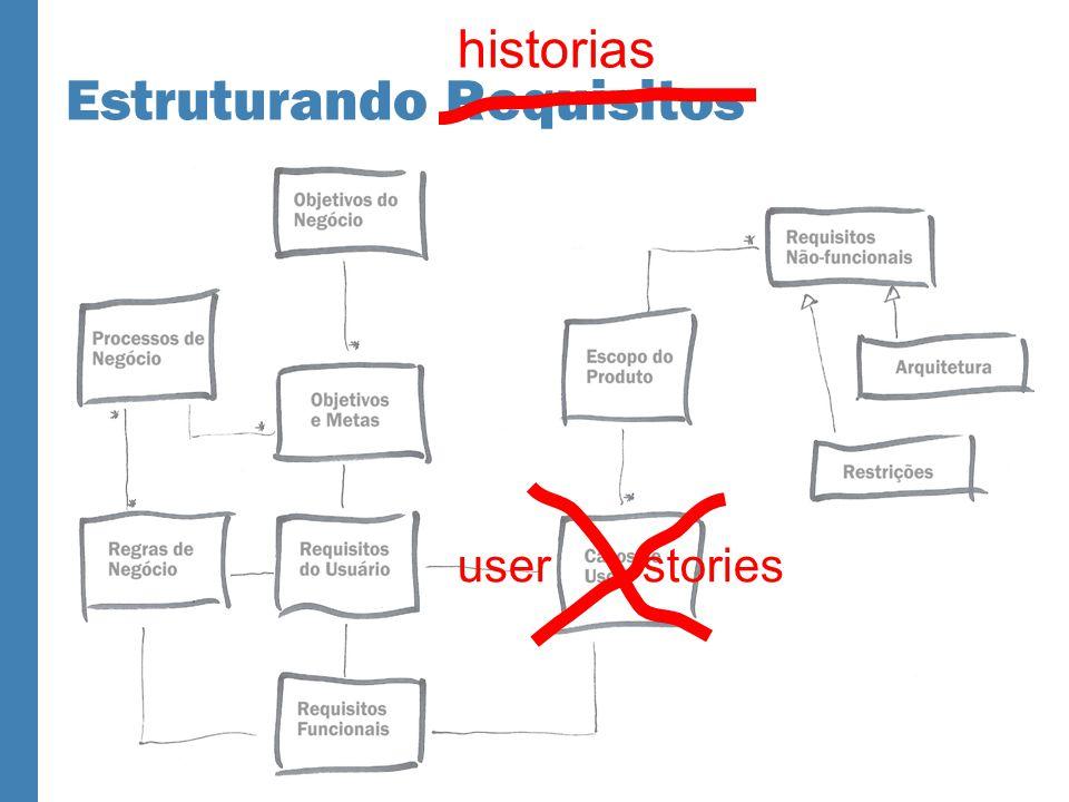 user stories historias