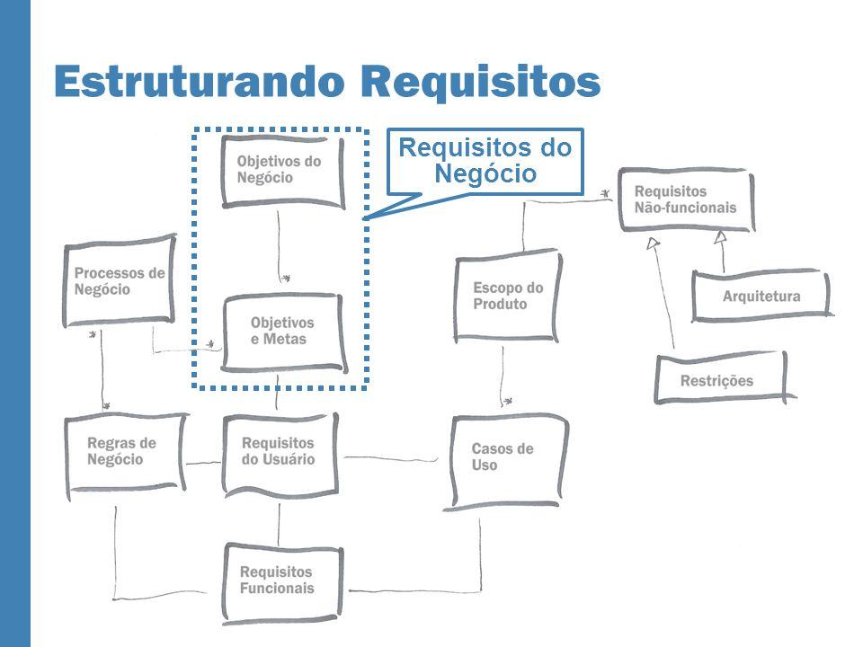 Requisitos do Negócio