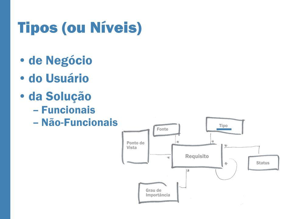 Tipos (ou Níveis) de Negócio do Usuário da Solução –Funcionais –Não-Funcionais