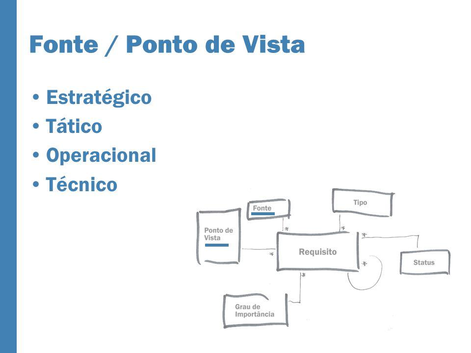 Fonte / Ponto de Vista Estratégico Tático Operacional Técnico