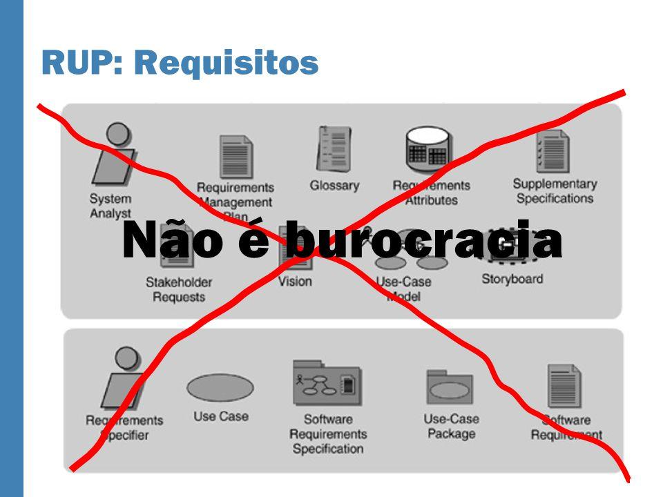 RUP: Requisitos Não é burocracia