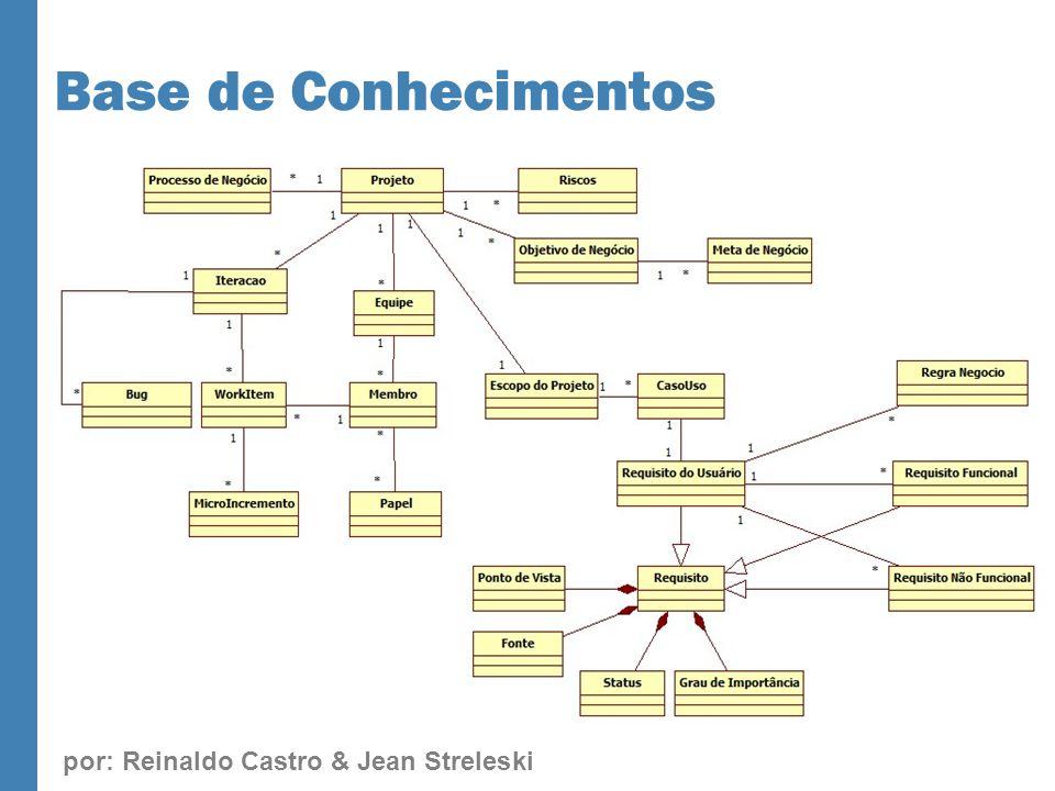 por: Reinaldo Castro & Jean Streleski