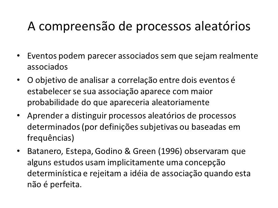 A compreensão de processos aleatórios Eventos podem parecer associados sem que sejam realmente associados O objetivo de analisar a correlação entre dois eventos é estabelecer se sua associação aparece com maior probabilidade do que apareceria aleatoriamente Aprender a distinguir processos aleatórios de processos determinados (por definições subjetivas ou baseadas em frequências) Batanero, Estepa, Godino & Green (1996) observaram que alguns estudos usam implicitamente uma concepção determinística e rejeitam a idéia de associação quando esta não é perfeita.